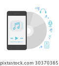 Mobile Application Interface, Music Player 30370365