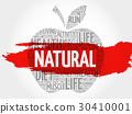 Natural apple word cloud 30410001