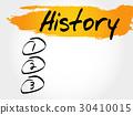 History blank list 30410015