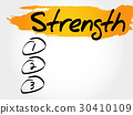 Strength blank list 30410109