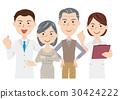 醫學影像 醫療 醫生 30424222