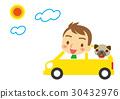 驾车 驾驶 开车 30432976