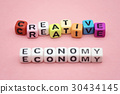 CREATIVE ECONOMY, by colorful alphabet beads 30434145