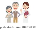 醫學影像 醫療 醫生 30439039
