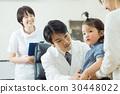 메디컬, 의료, 의학 30448022