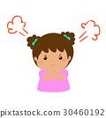 Cute cartoon angry girl character vector. 30460192