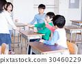 초등학생, 쉬는 시간, 휴게 시간 30460229