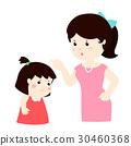 Mother scolds her daughter cartoon vector. 30460368