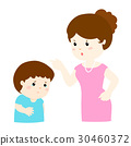 Mother scolds her son cartoon vector. 30460372