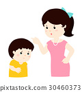 Mother scolds her son cartoon character vector. 30460373
