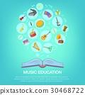 音樂 器械 樂器 30468722