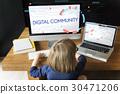 device, information, kid 30471206