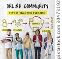 Online Community Stay Connected 30473192