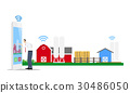 Smart Farm Concept 30486050