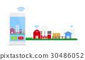 Smart Farm Concept 30486052