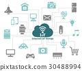 IOT 인터넷 네트워크 30488994