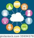IoT, internet, networking 30494378