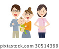 medical, image, female 30514399