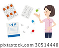 Phthori醫學 30514448