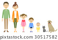 ครอบครัวเพื่อนที่ดีครอบครัว 2 ชั่วอายุคน 30517582