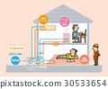 热泵加热 30533654