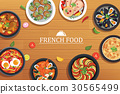 french food on a top view wooden table background 30565499
