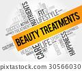 Beauty Treatments word cloud background 30566030