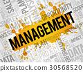 collage cloud management 30568520