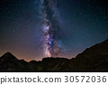The outstanding beauty of the Milky Way arc 30572036