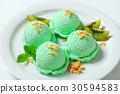 green ice cream 30594583