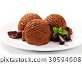 Chocolate ice cream 30594608