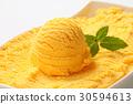 Yellow ice cream 30594613