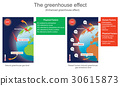 Planet, earth, greenhouse 30615873