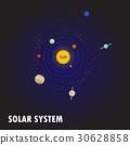 solar system 30628858