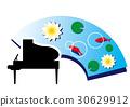 钢琴 大钢琴 睡莲 30629912