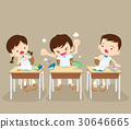 angry boy and friends in classroom 30646665