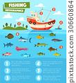 fishing, infographic, fish 30660864