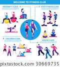 class club fitness 30669735
