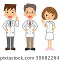 醫生 博士 醫師 30682264