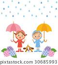 เด็กและอุปกรณ์กันฝน 30685993