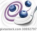 milk cream yogurt swirl with blueberry on spoon 30692797