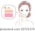美丽的女性面孔 30735374