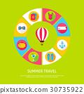 Concept Summer Travel 30735922