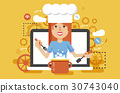 Vector illustration chef cook nutritionist 30743040
