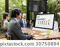 Challenge Solution Performance Risk Management 30750894