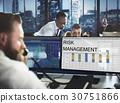 Challenge Solution Performance Risk Management 30751866