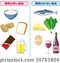 食品 食物 原料 30763804