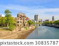 원폭돔, 강, 세계 문화 유산 30835787