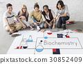 biology, laboratory, research 30852409