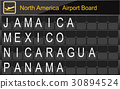 North America Country Airport Board Information 30894524